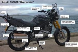 Suzuki GS500R Overlander