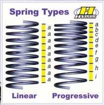 xhyper-springs