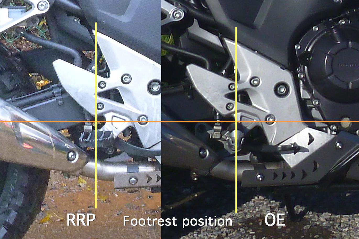 Honda Cb500x Rally Raid 5000 Mile Review